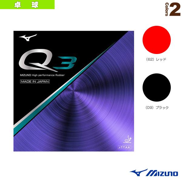 Q3(83JRT893)